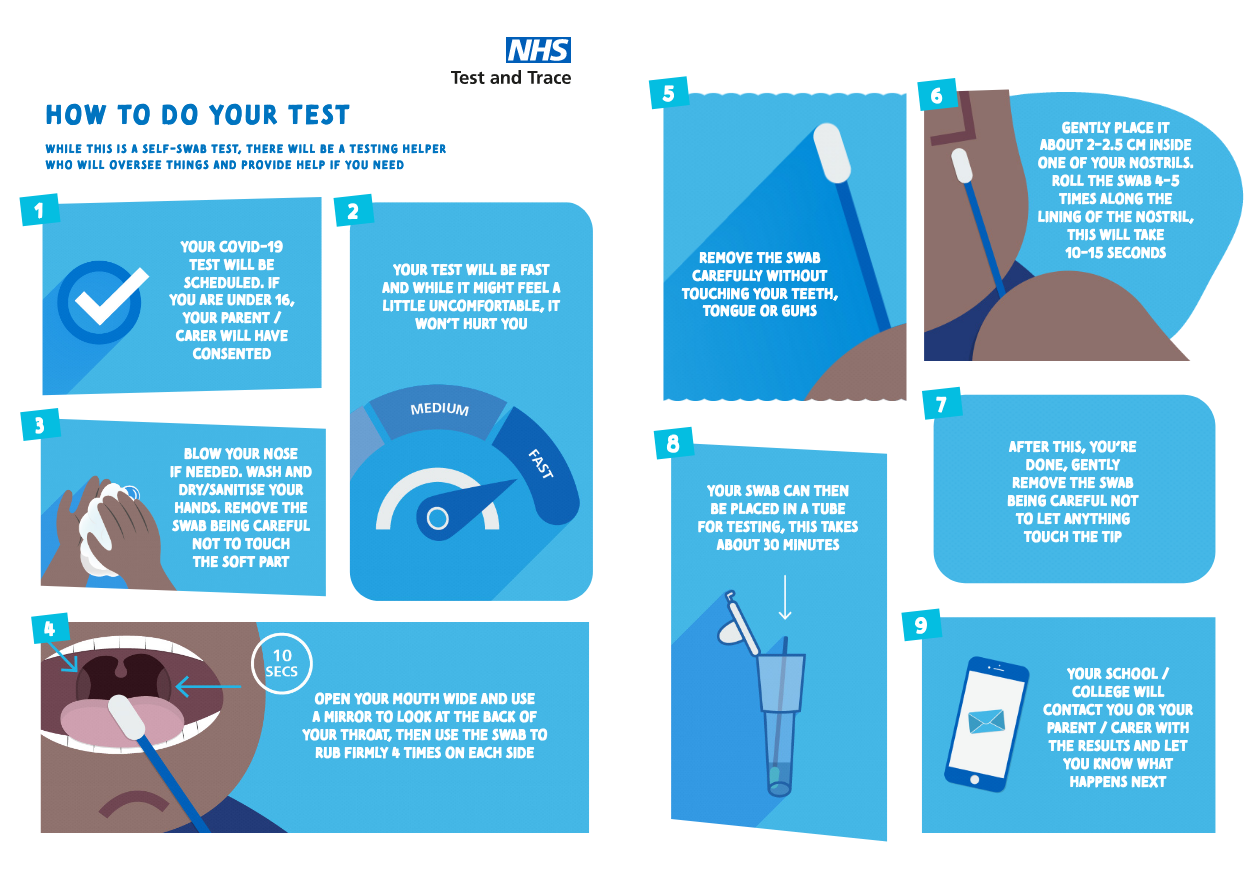 How to do a covid-test information poster